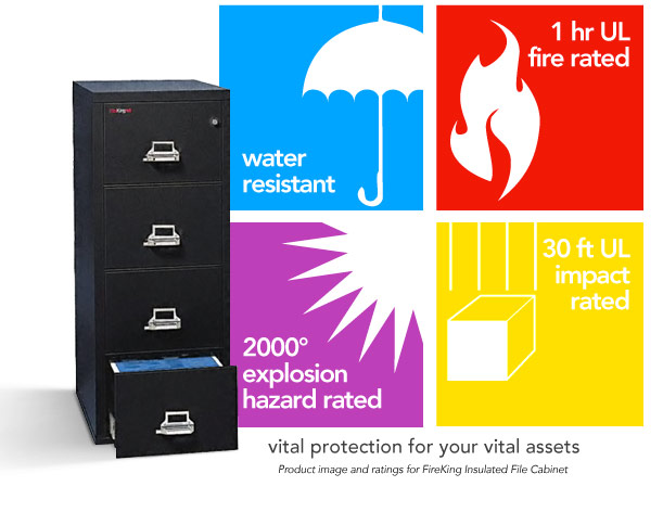 FireKing: vital protection for your vital assets
