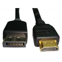 Unirise 6ft Displayport Male to HDMI Male Cable SYNX3762987