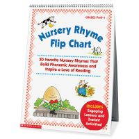 Cross-Curriculum Resources