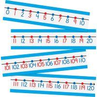 Carson-Dellosa PreK- Grade 2 Number Line Bulletin Board Set CDP110215