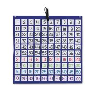 Carson-Dellosa Publishing Hundreds Pocket Chart with 100 Clear Pockets, Colored Number Cards, 26 x 26 CDP158157