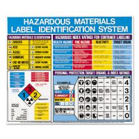 LabelMaster Hazardous Materials Label Identification System Poster, 22 x 26 LMTH53202