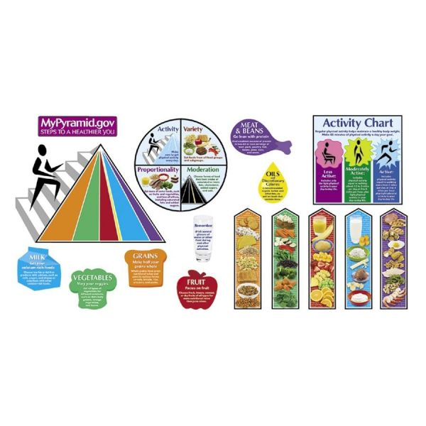 Trend MyPyramid.gov-Steps to a Healthier You Bulletin Board Set