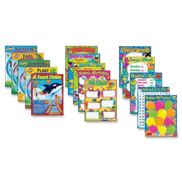 Life Cycles Learning Charts Combo Pack