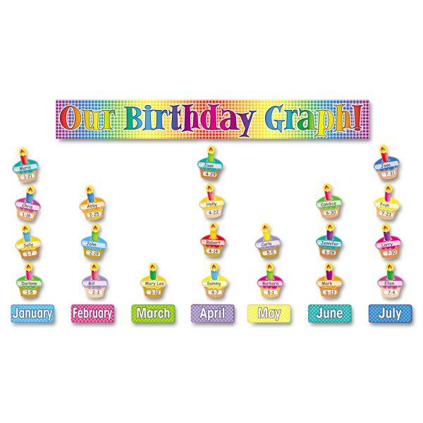 Scholastic Our Birthday Graph! Bulletin Board Set
