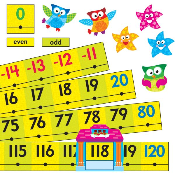 Trend Owl-Stars! Number Line -20 To 120 Bulletin Board Set