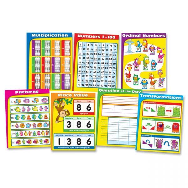 Math Chartlet Set