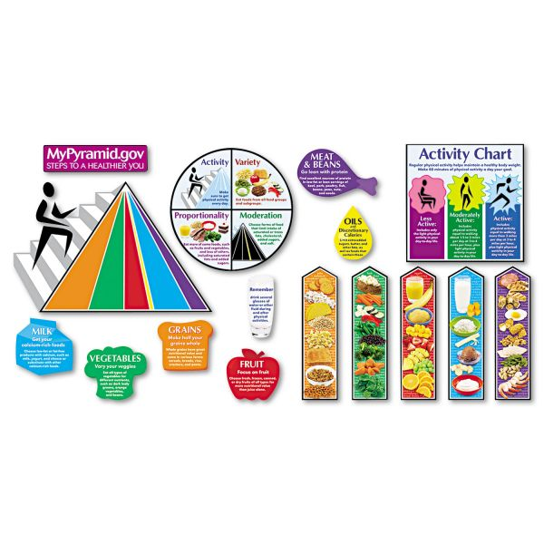 Trend Children's USDA My Pyramid Chart