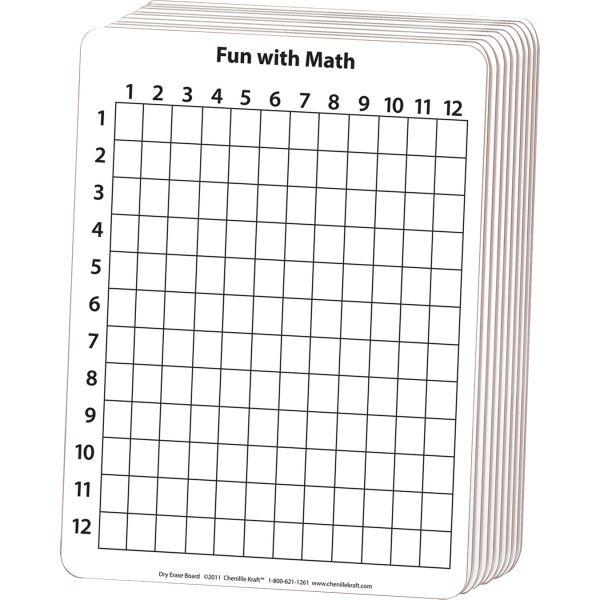 ChenilleKraft Math Lab Whiteboards