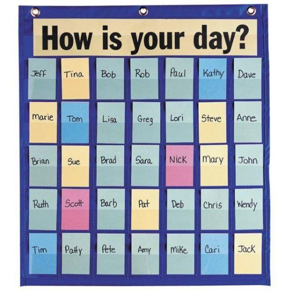Behavioral Pocket Chart