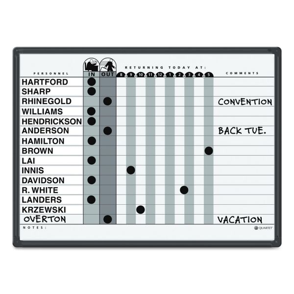 Quartet Magnetic Employee In/Out Board, Porcelain, 24 x 18, Gray/Black, Aluminum Frame