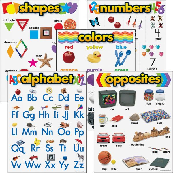 Trend Kindergarten Learning Chart