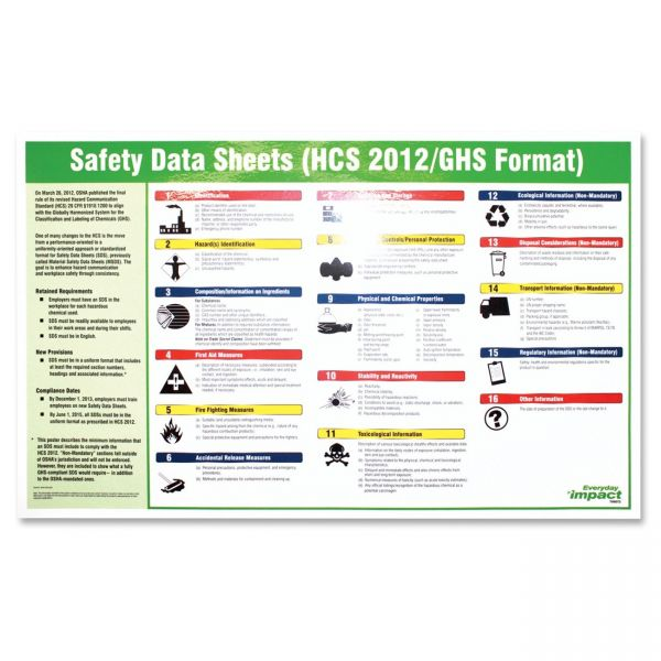 Impact Products Safety Data Sheet English Poster